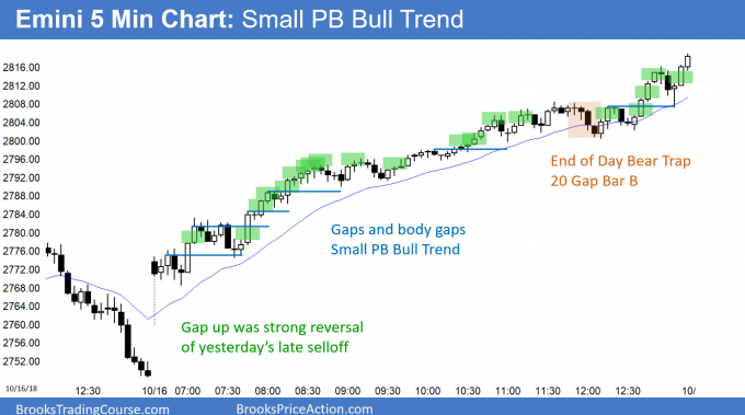 Emini Small Pullback Bull Trend and bull trend reversal