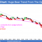 Emini pullback to bear flag after last week's strong selloff<br />Intraday market update: Wednesday October 10, 2018