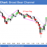 Emini correction could give back all of 2018 gains <br />Intraday market update: Thursday October 11, 2018