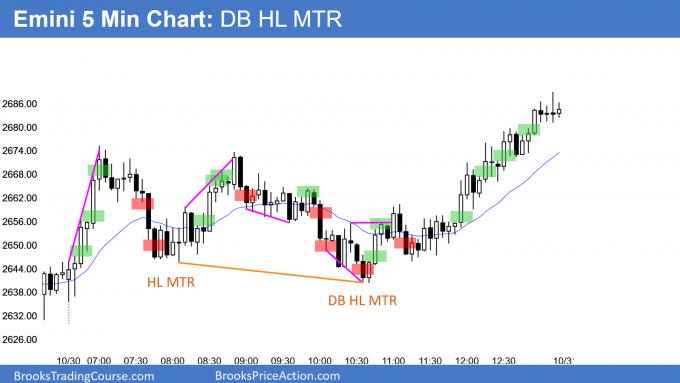 Emini double bottom higher low major trend reversal