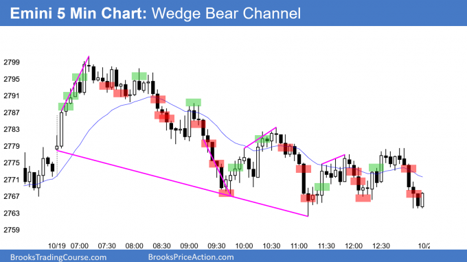 Emini wedge bear channel