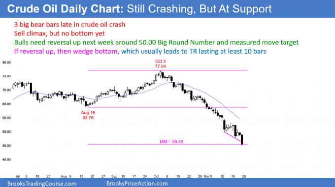 ADAUSD Crypto Chart