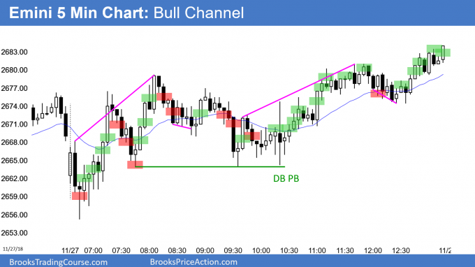 Emini broad bull channel and double bottom pullback