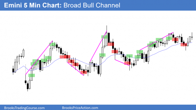 Emini broad bull channel and trading range day