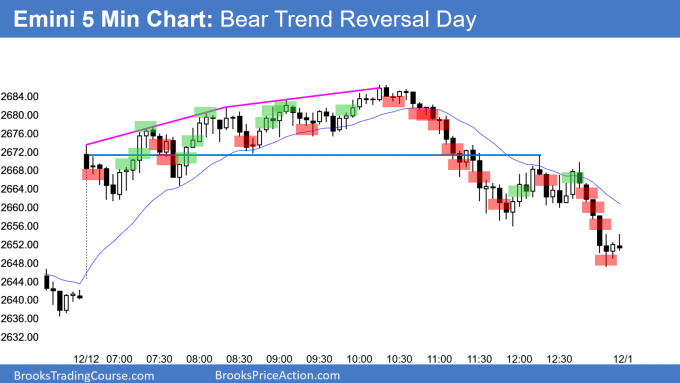 Emini bear trend reversal day