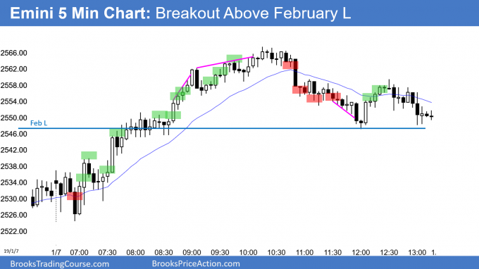Emini small pullback bull trend with close above February 2018 low