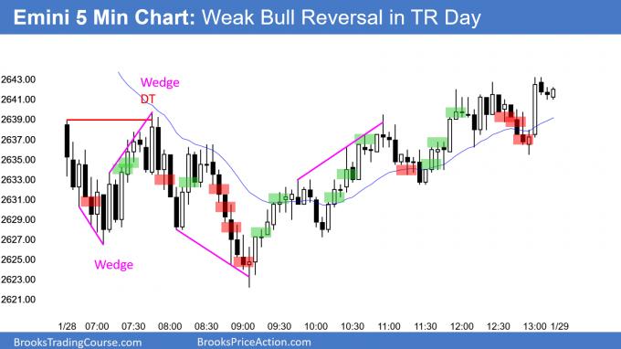 Emini weak bull trend reversal in trading range day