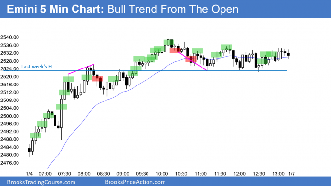 Emini weekly buy signal and bull trend from the open