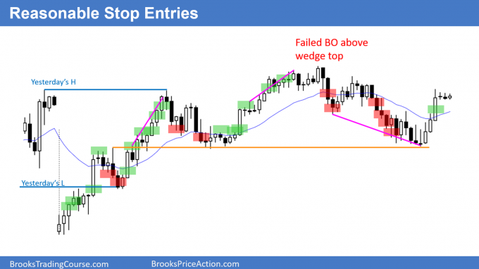 5-minute Chart of Reasonable Stop Entries for Day Trading