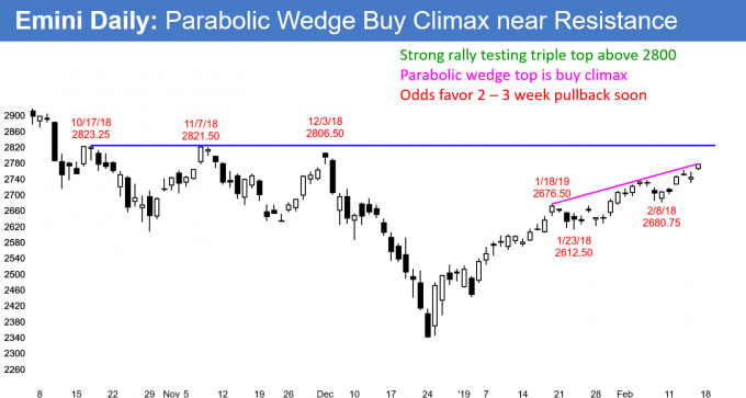Emini daily candlestick chart in parabolic wedge buy climax just below 2800 triple top