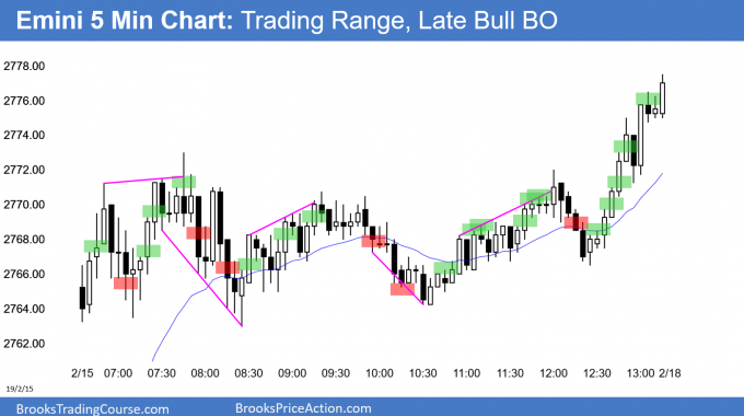 Emini trading range with late bull breakout