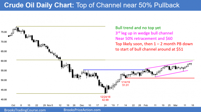 Crude oil futures daily chart is bull channel near $60 and 50% retracement
