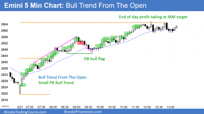 Emini Bull Trend From The Open