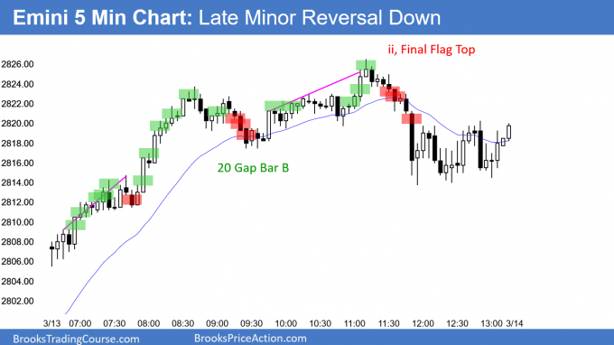 Emini bull trend with late profit taking