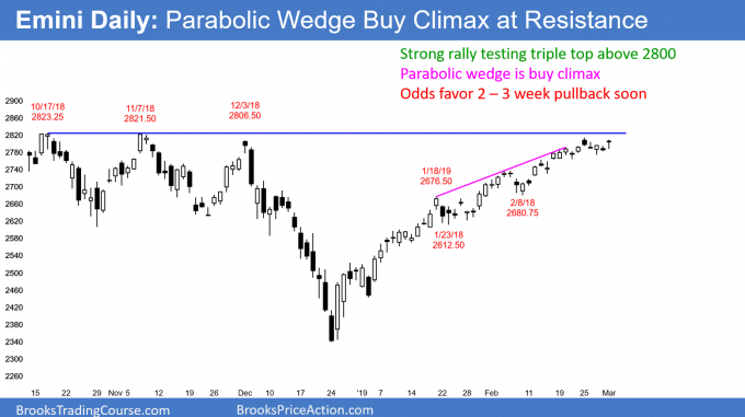 Emini daily chart in parabolic wedge buy climax at resistance