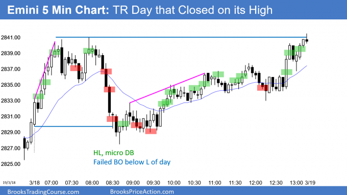 Emini trading range day that closed on its high