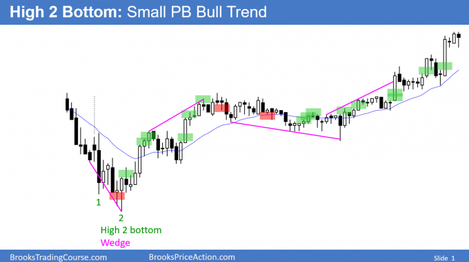 Emini High 2 bottom and Small Pullback Bull Trend