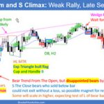 Daily Setups Chart Sample