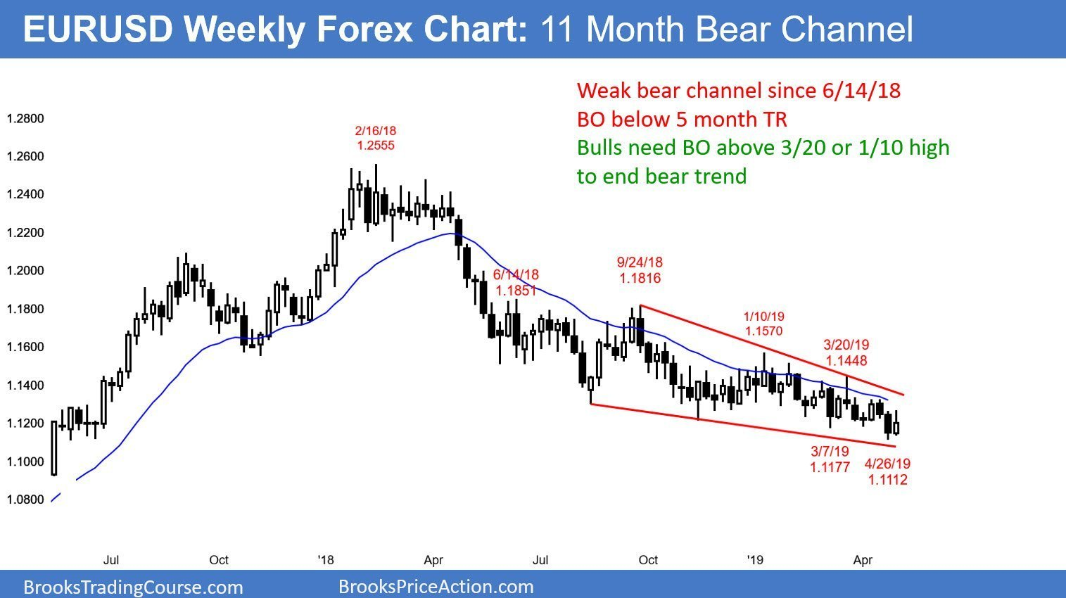Tokyo channel forex trading