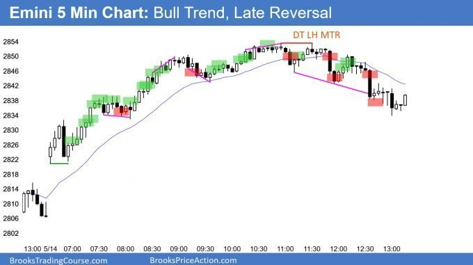 Emini bull trend from the open then reversal
