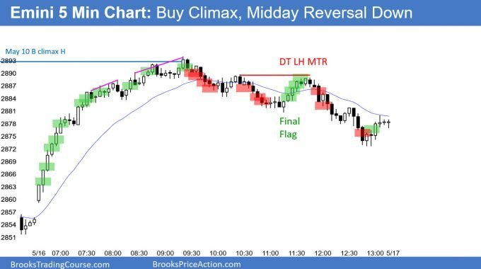 Free Online Trading Education - Trading Videos