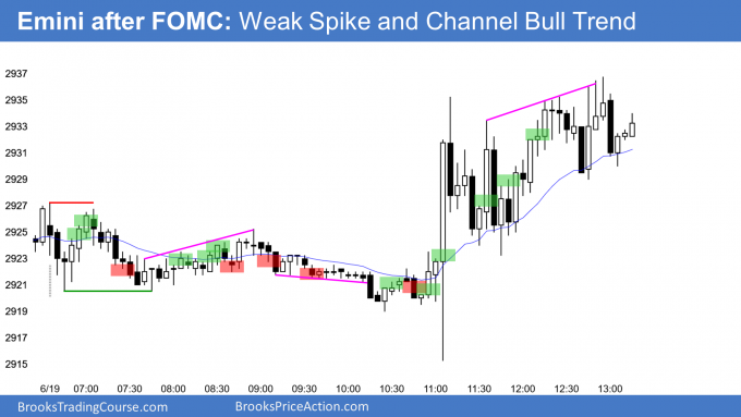 Emini after FOMC formed spike and channel bull trend