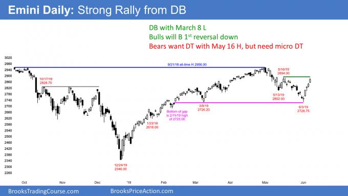 Emini daily chart double bottom bull flag