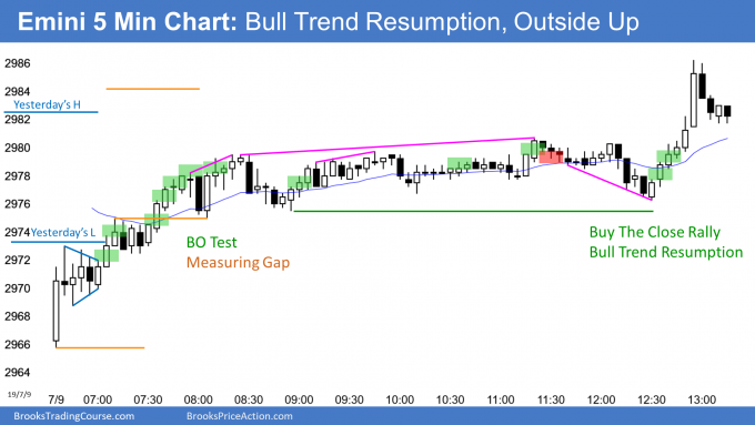 Emini outside up day and bull trend resumption