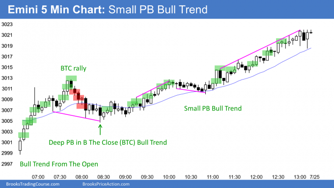 Emini small pullback bull trend and buy the close bull trend