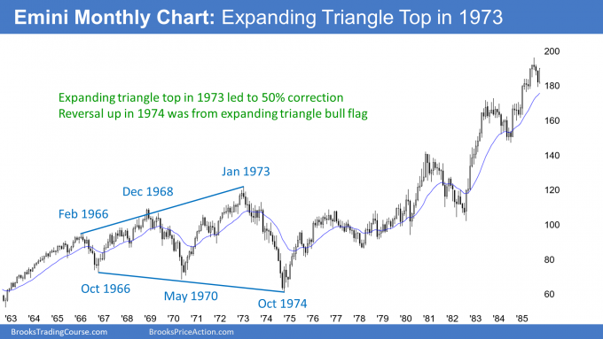 S&P500 Expanding Triangle top and bull flag