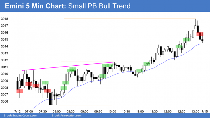 Small pullback bull trend in Emini