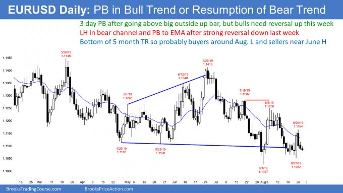 EURUSD Forex bear flag or pullback after bull trend reversal