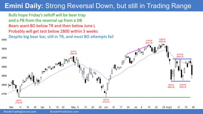 Emini daily candlestick chart has bear bar but within trading range
