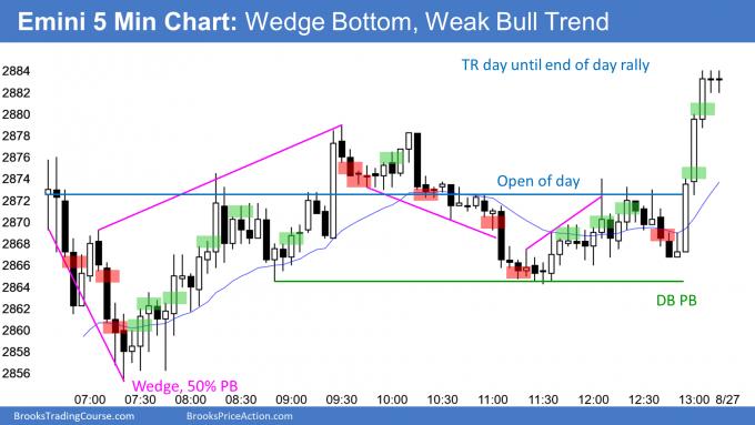 Emini late breakout in trading range day