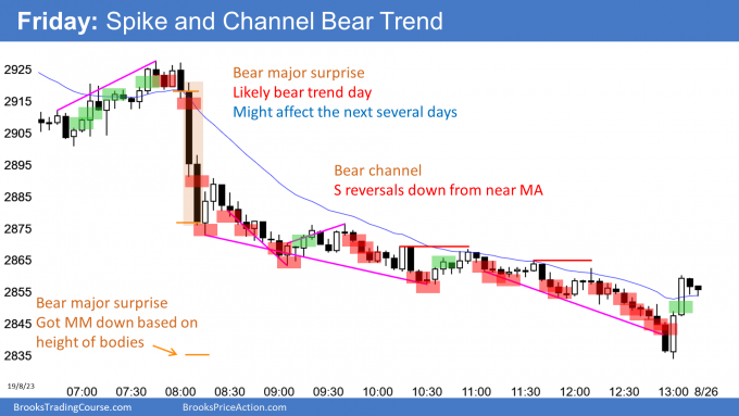 Emini spike and channel bear trend
