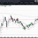 Ask Al Brooks Trading Room Q&A Session