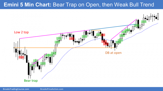 Emini bear trap and bull trend