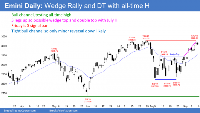 Emini daily chart wedge rally and double top with all time high