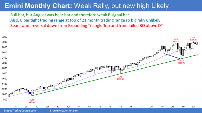 Emini monthly candlestick chart breaking above weak High 1 bull flag buy signal bar