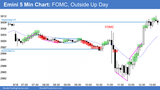 Emini outside up day after FOMC interest rate cut