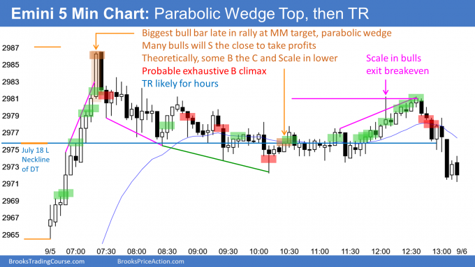 Emini parabolic wedge buy climax above ledge top at neckline of double top