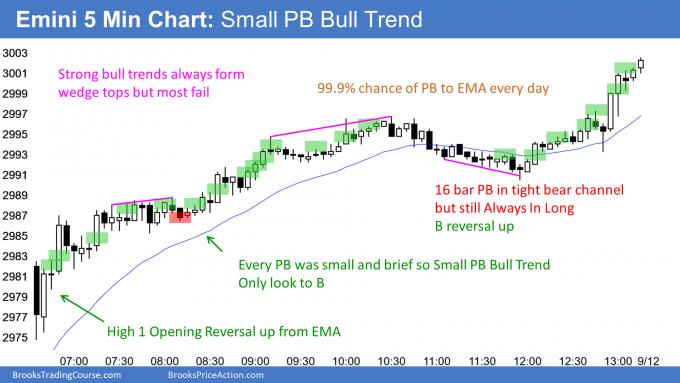 Emini small pullbck bull trend