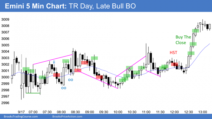 Emini trading range then late buy the close rally ahead of FOMC