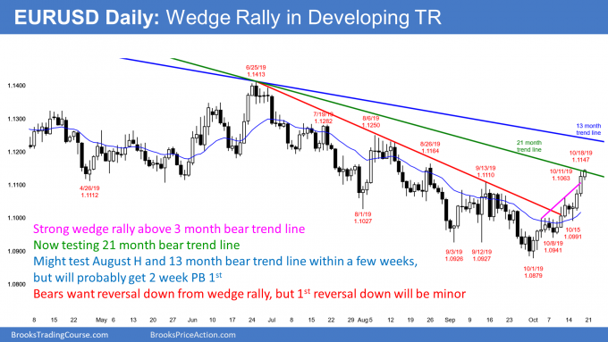 EURUSD Forex Brexit rally to bear trend line and lower highs