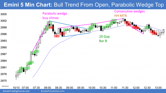 Emini bull trend from the open and then parabolic wedge buy climax top
