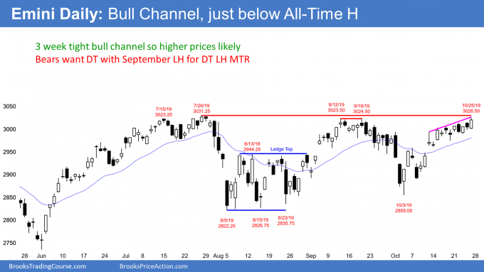 Emini daily candlestick chart in bull channel ahead of FOMC announcement