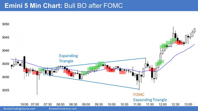 Emini late bull breakout after FOMC rate cut