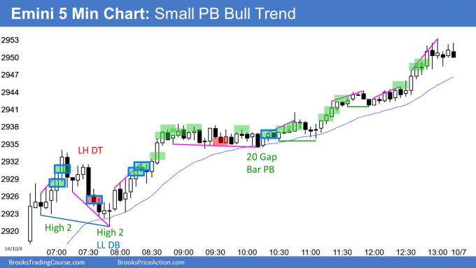 Emini bear trap and bull trend reversal above ledge