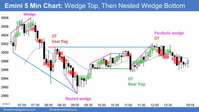 Emini wedge top and then nested wedge bottom