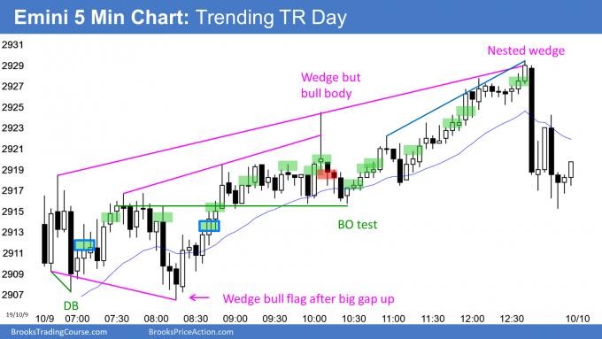 Trending Trading range day